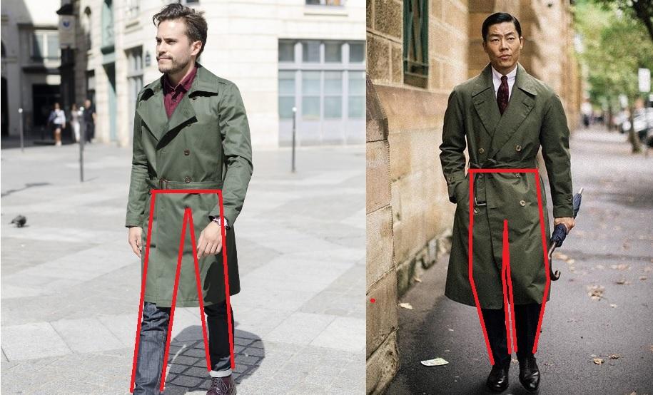 Même si avec un manteau la majeure partie des jambes est masquée, la forme du bas du pantalon permet de l'évoquer inconsciemment par un jeu de proportions. Un pantalon correctement coupé donne l'aspect d'une base solide en conservant le côté élancé de l'ensemble.