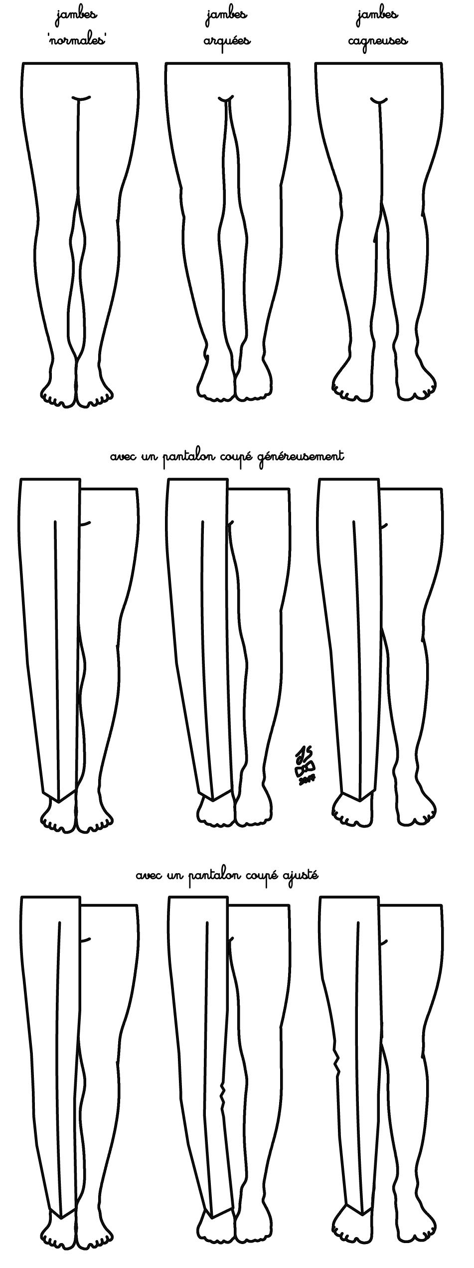 Photo extraite de l'excellent article de Stiff-Collar sur la ligne des jambes. Un pantalon ample permet de garder une bonne ligne malgré une posture de jambes atypique ou un excès de gras, alors qu'elle serait complètement déformée avec une coupe ajustée.